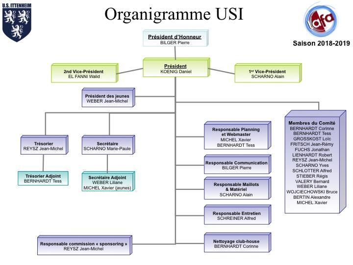 Organigramme 2018-2019